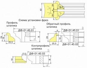 Комплект фрез для изготовления дверного штапика ДФ-01.45
